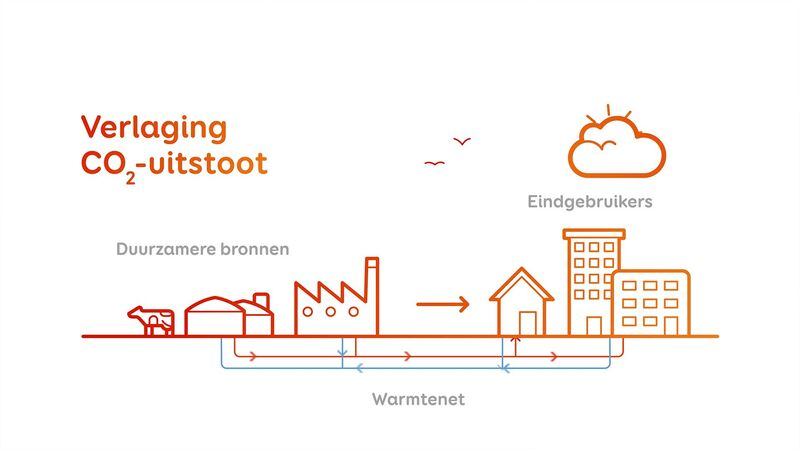 Ennatuurlijk – Gas uit, warmte aan