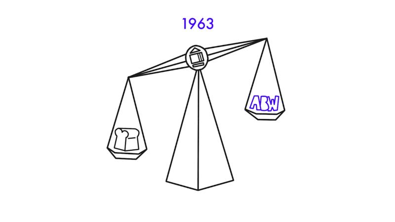 Modern Nederland: waarom 1963-1989?