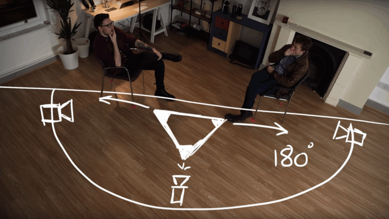 Must see: The 180 degree rule
