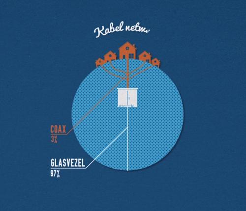 NL Kabel - Feit 1