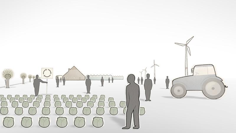 Ruimte voor duurzame landbouw - RLI